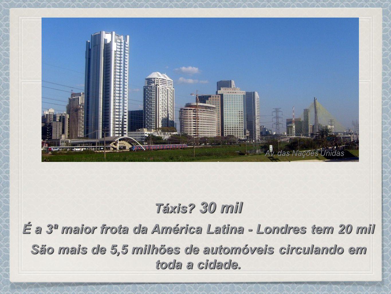 Táxis? 30 mil É a 3ª maior frota da América Latina - Londres tem 20 mil São mais de 5,5 milhões de automóveis circulando em toda a cidade. Av. das Naç