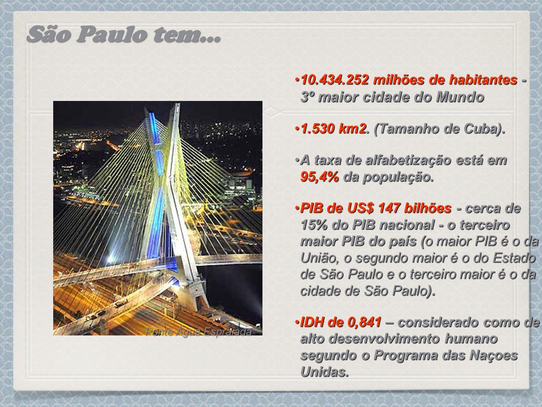 10.434.252 milhões de habitantes - 3º maior cidade do Mundo10.434.252 milhões de habitantes - 3º maior cidade do Mundo 1.530 km2. (Tamanho de Cuba).1.