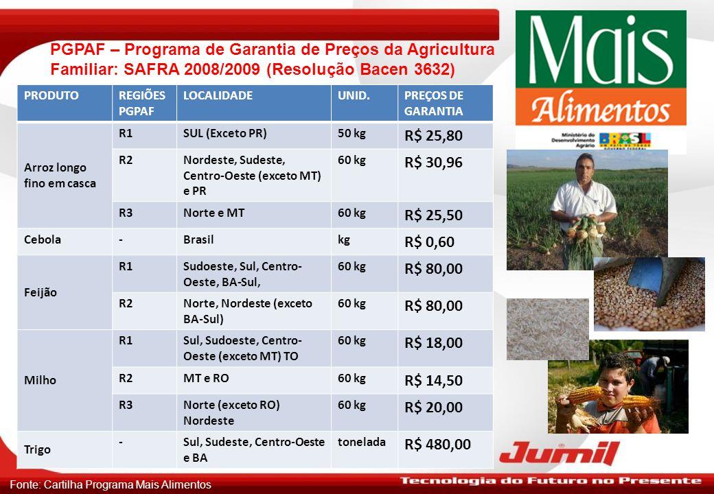 PGPAF – Programa de Garantia de Preços da Agricultura Familiar: SAFRA 2008/2009 (Resolução Bacen 3632) PRODUTOREGIÕES PGPAF LOCALIDADEUNID.PREÇOS DE G