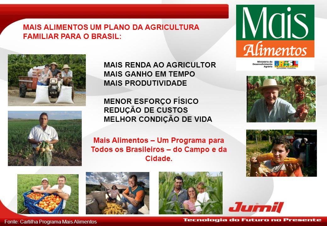 MAIS ALIMENTOS UM PLANO DA AGRICULTURA FAMILIAR PARA O BRASIL: Mais Alimentos – Um Programa para Todos os Brasileiros – do Campo e da Cidade. Fonte: C