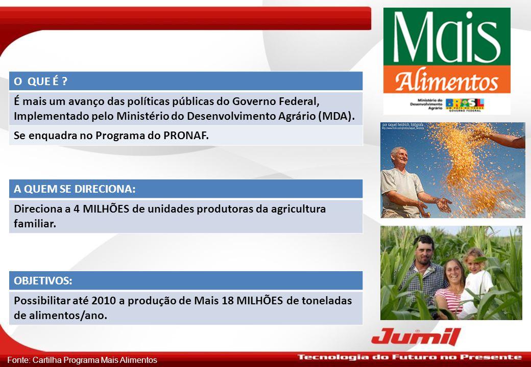 Fonte: Cartilha Programa Mais Alimentos BENEFICIARIO: Agricultores familiares enquadrados no Pronaf (C, D e E) hoje denominados de Agricultura Familiar.