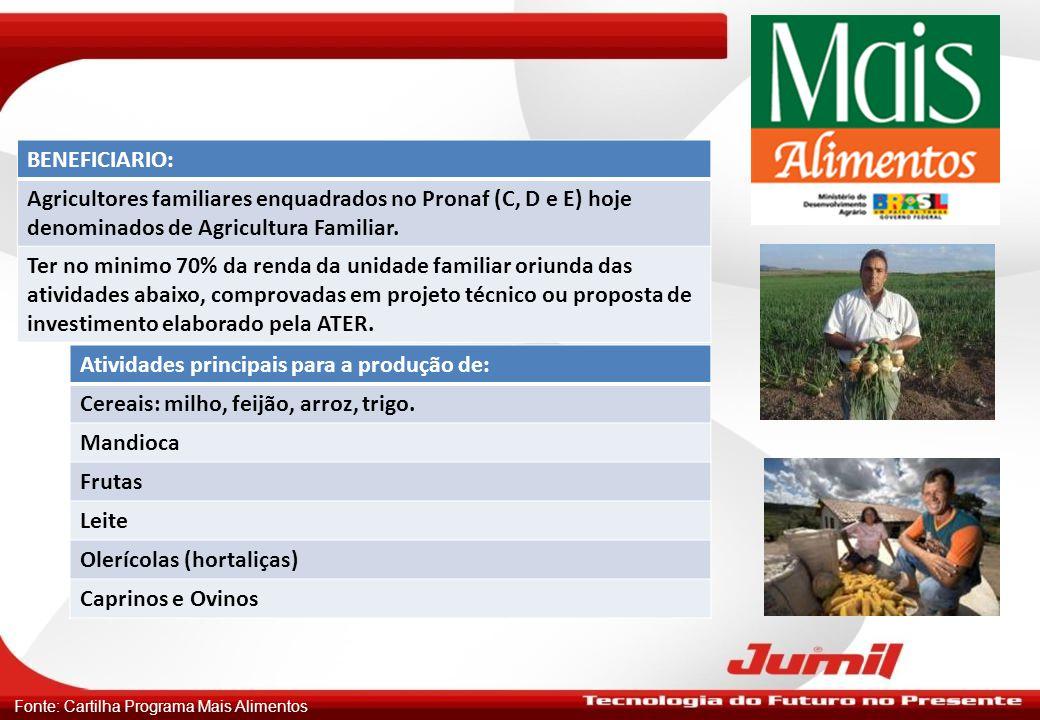 Fonte: Cartilha Programa Mais Alimentos BENEFICIARIO: Agricultores familiares enquadrados no Pronaf (C, D e E) hoje denominados de Agricultura Familia