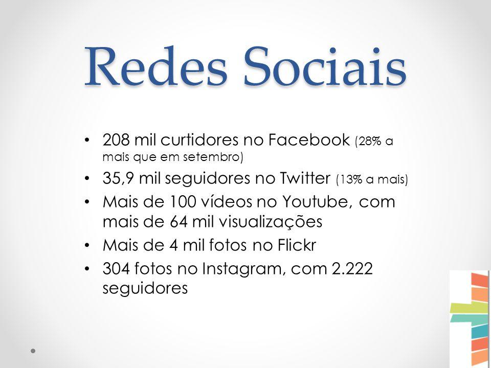 Redes Sociais 208 mil curtidores no Facebook (28% a mais que em setembro) 35,9 mil seguidores no Twitter (13% a mais) Mais de 100 vídeos no Youtube, com mais de 64 mil visualizações Mais de 4 mil fotos no Flickr 304 fotos no Instagram, com 2.222 seguidores
