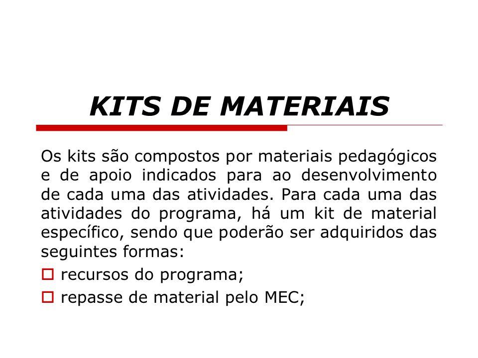KITS DE MATERIAIS Os kits são compostos por materiais pedagógicos e de apoio indicados para ao desenvolvimento de cada uma das atividades. Para cada u