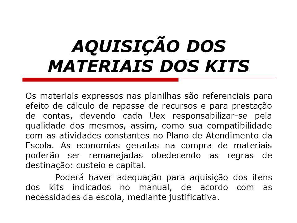 AQUISIÇÃO DOS MATERIAIS DOS KITS Os materiais expressos nas planilhas são referenciais para efeito de cálculo de repasse de recursos e para prestação