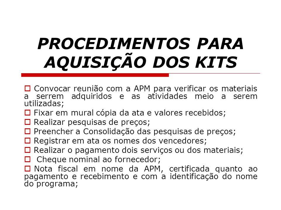 PROCEDIMENTOS PARA AQUISIÇÃO DOS KITS  Convocar reunião com a APM para verificar os materiais a serrem adquiridos e as atividades meio a serem utiliz