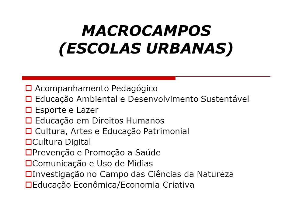 MACROCAMPOS (ESCOLAS DO CAMPO)  Acompanhamento Pedagógico;  Agroecologia;  Iniciação Científica;  Educação em Direitos Humanos;  Cultura, Artes e Educação Patrimonial;  Esporte e Lazer;  Memória e História das Comunidades Tradicionais;