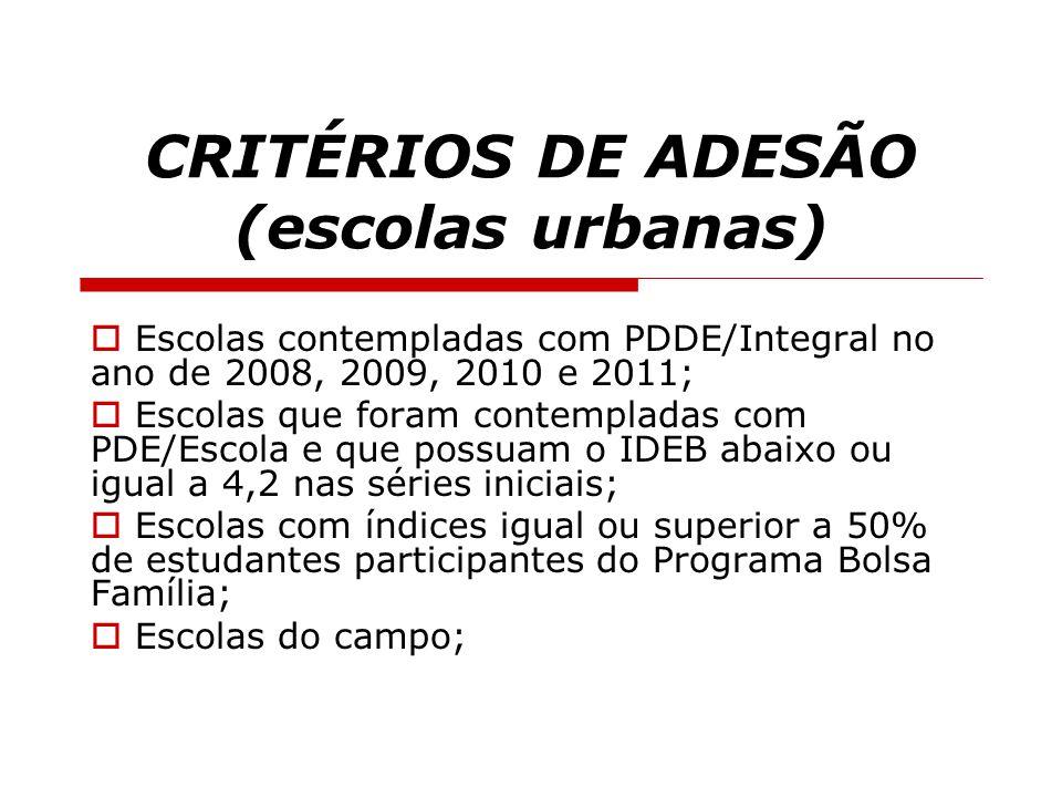 CRITÉRIOS DE ADESÃO (escolas urbanas)  Escolas contempladas com PDDE/Integral no ano de 2008, 2009, 2010 e 2011;  Escolas que foram contempladas com