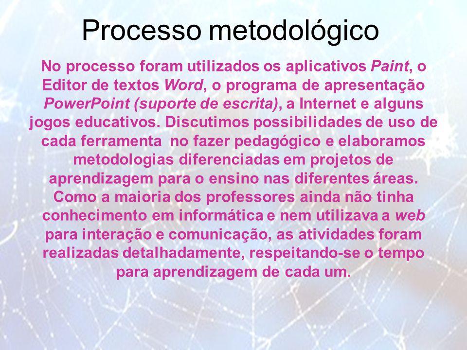 Processo metodológico No processo foram utilizados os aplicativos Paint, o Editor de textos Word, o programa de apresentação PowerPoint (suporte de es
