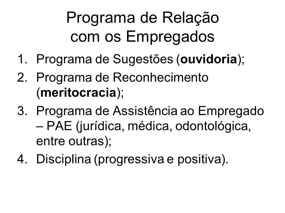 Programa de Relação com os Empregados 1.Programa de Sugestões (ouvidoria); 2.Programa de Reconhecimento (meritocracia); 3.Programa de Assistência ao Empregado – PAE (jurídica, médica, odontológica, entre outras); 4.Disciplina (progressiva e positiva).