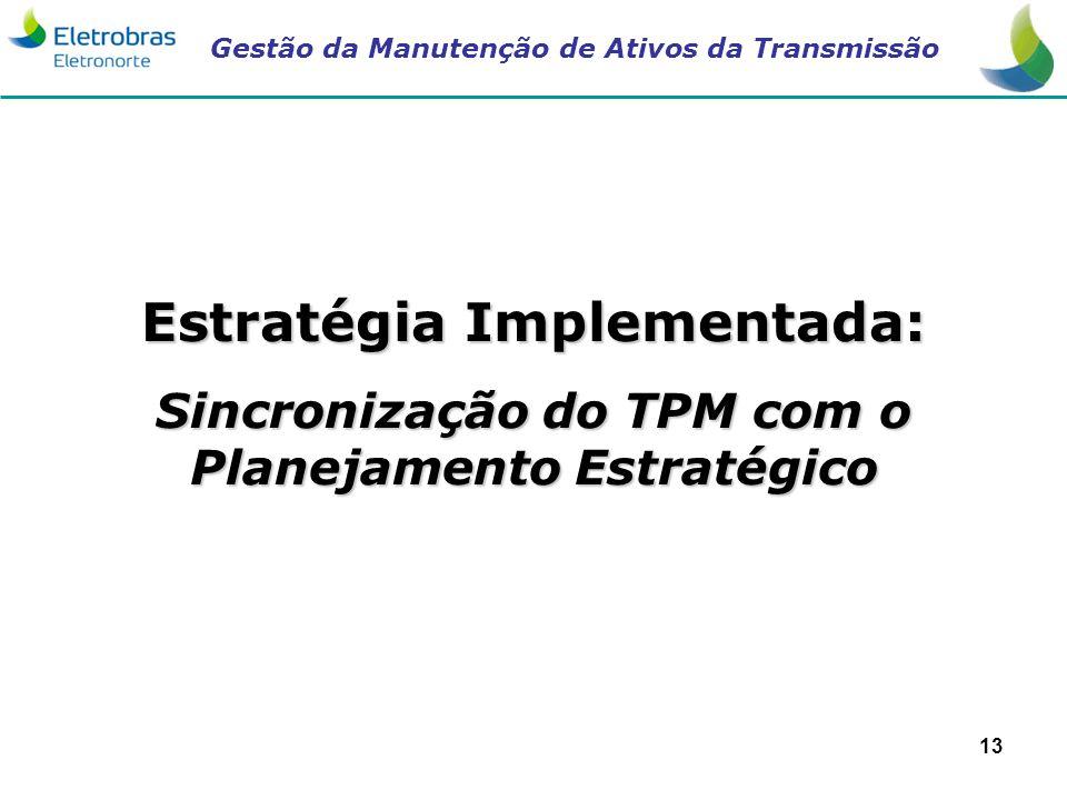 Gestão da Manutenção de Ativos da Transmissão 13 Estratégia Implementada: Sincronização do TPM com o Planejamento Estratégico