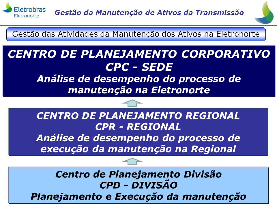 Gestão da Manutenção de Ativos da Transmissão Centro de Planejamento Divisão CPD - DIVISÃO Planejamento e Execução da manutenção CENTRO DE PLANEJAMENT