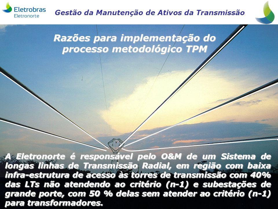 Gestão da Manutenção de Ativos da Transmissão 2 A Eletronorte é responsável pelo O&M de um Sistema de longas linhas de Transmissão Radial, em região c