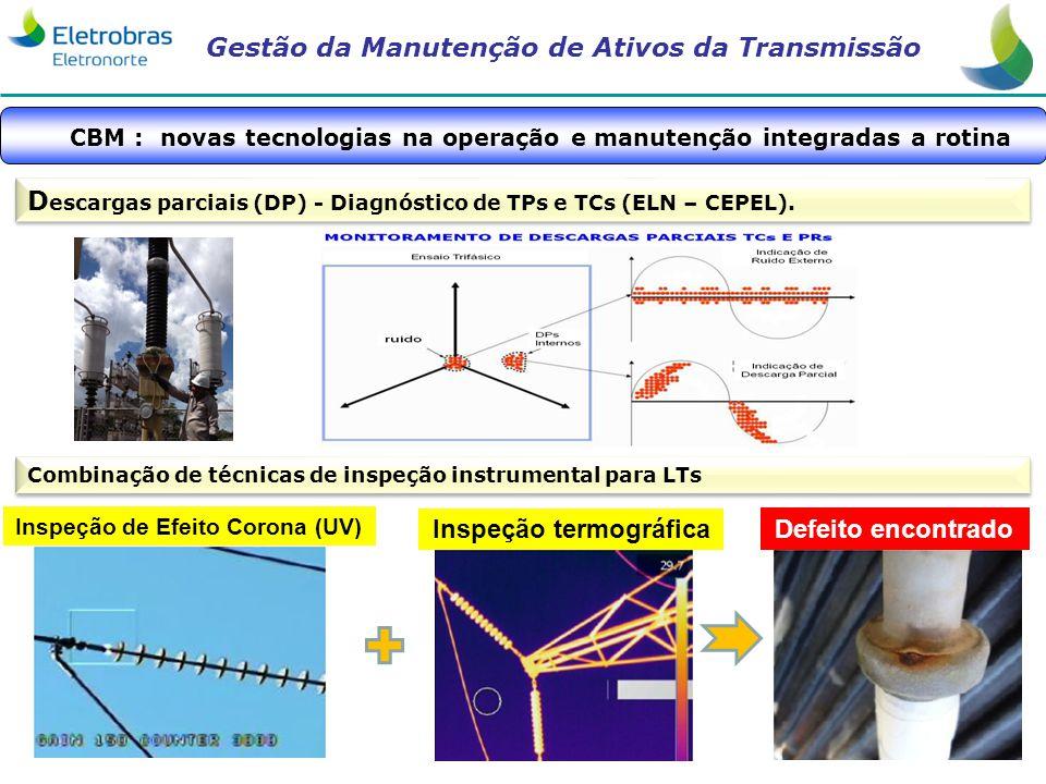 Gestão da Manutenção de Ativos da Transmissão CBM : novas tecnologias na operação e manutenção integradas a rotina D escargas parciais (DP) - Diagnóst
