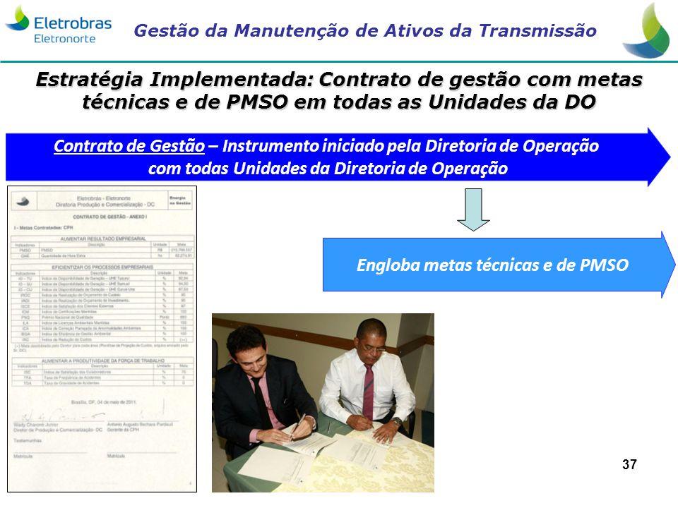 Gestão da Manutenção de Ativos da Transmissão 37 Engloba metas técnicas e de PMSO Contrato de Gestão – Instrumento iniciado pela Diretoria de Operação