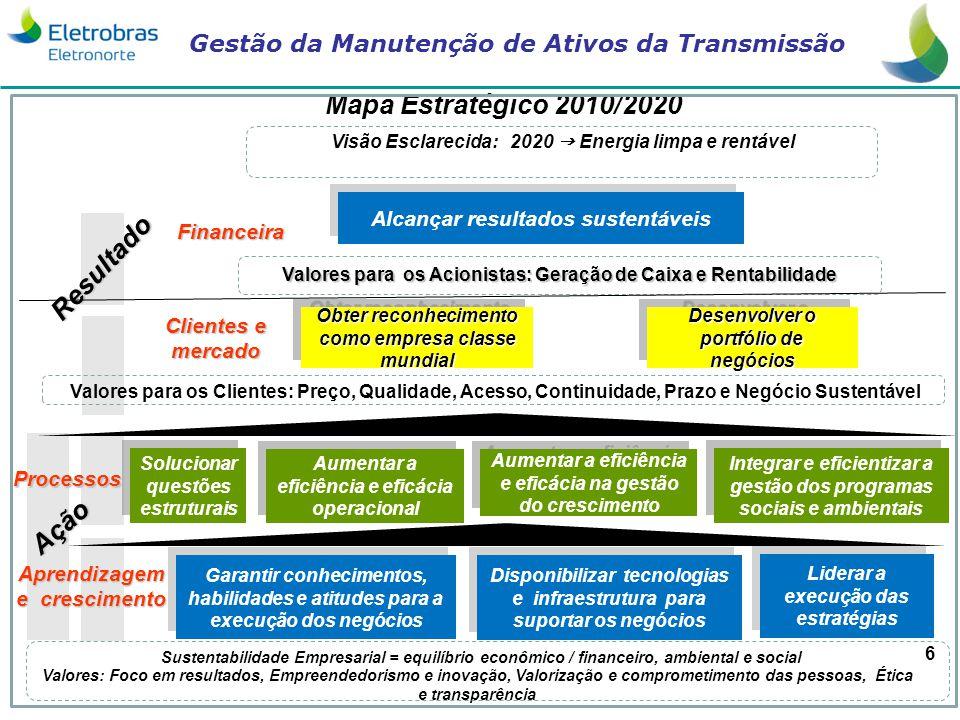 Gestão da Manutenção de Ativos da Transmissão 6 Obter reconhecimento como empresa classe mundial Aumentar a eficiência e eficácia operacional Desenvol