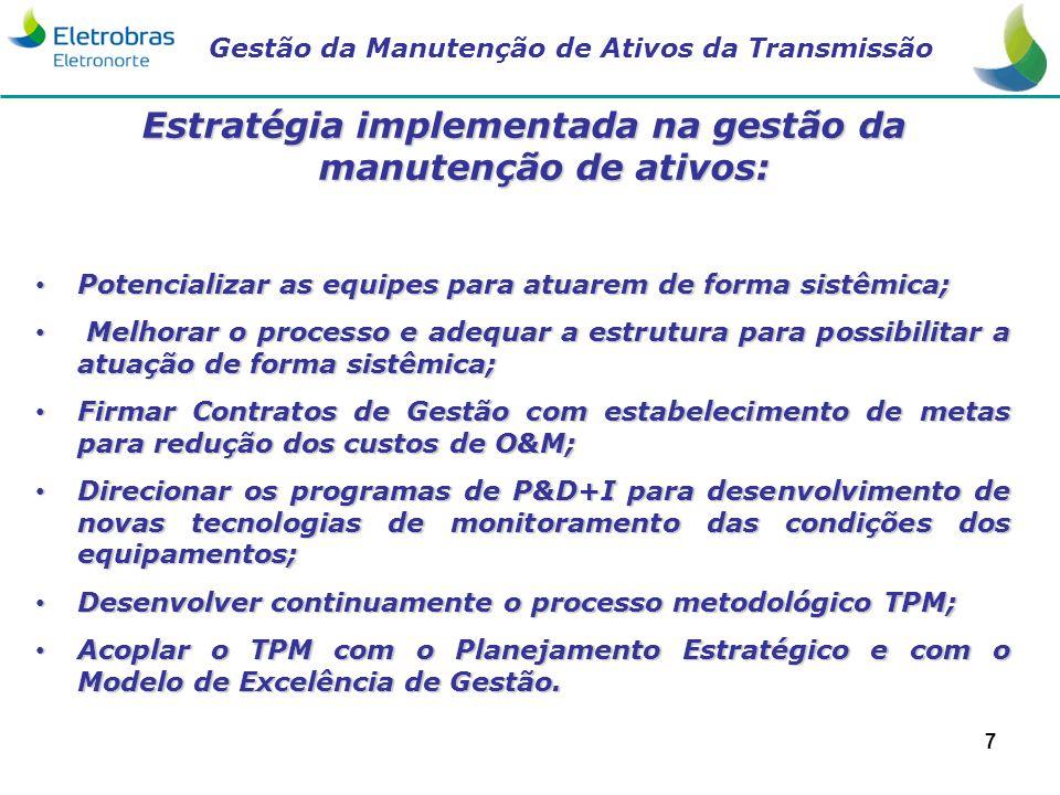 Gestão da Manutenção de Ativos da Transmissão 7 Estratégia implementada na gestão da manutenção de ativos: Potencializar as equipes para atuarem de fo