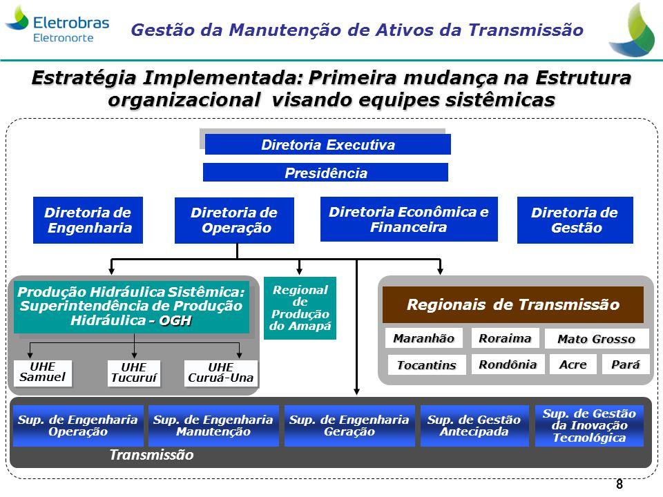 Gestão da Manutenção de Ativos da Transmissão Estratégia Implementada: Primeira mudança na Estrutura organizacional visando equipes sistêmicas 8 Diret
