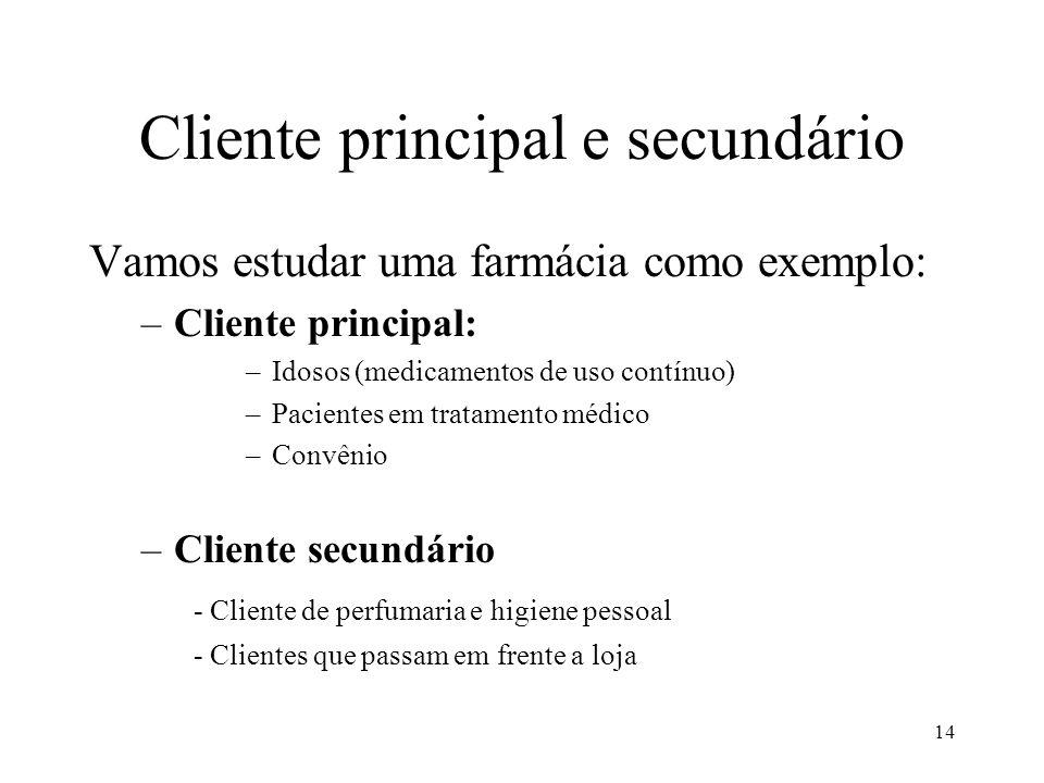 13 O QUE É UM CLIENTE .Um cliente é... A pessoa mais importante do mundo neste escritório...
