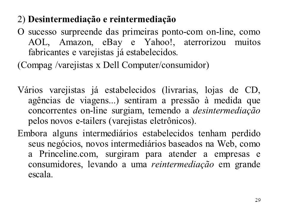 28 1) Digitalização e conectividade: Muitos negócios de hoje são feitos por redes que ligam pessoas e empresas.