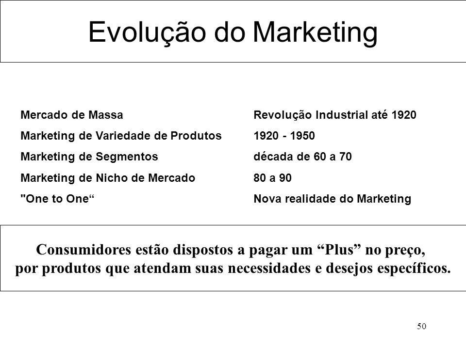 49 Exemplo: Coca-cola PET 2 litros AMEAÇAOPORTUNIDADE FRAGILIDADE (Pontos Fracos) POTENCIALIDADE (Pontos Fortes) AMBIENTE EXTERNO AMBIENTE INTERNO