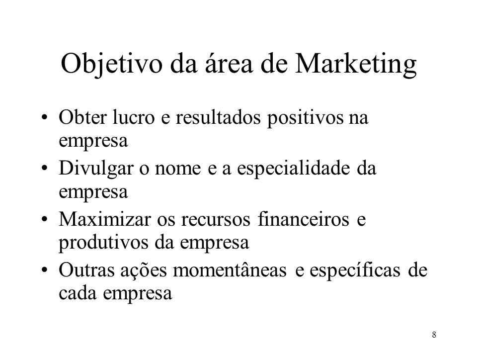 8 Objetivo da área de Marketing Obter lucro e resultados positivos na empresa Divulgar o nome e a especialidade da empresa Maximizar os recursos financeiros e produtivos da empresa Outras ações momentâneas e específicas de cada empresa