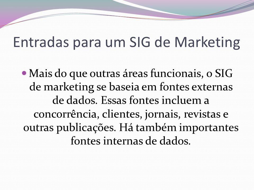 Entradas para um SIG de Marketing Mais do que outras áreas funcionais, o SIG de marketing se baseia em fontes externas de dados.