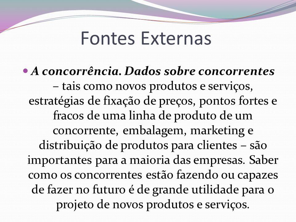 Fontes Externas A concorrência.