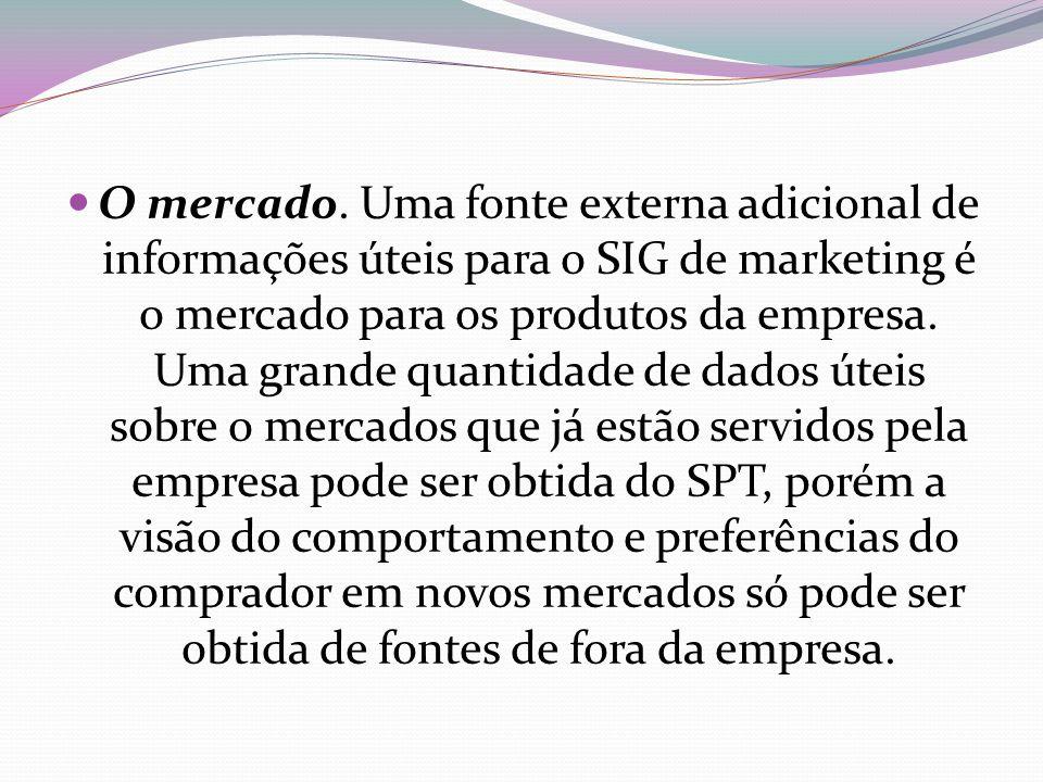 O mercado. Uma fonte externa adicional de informações úteis para o SIG de marketing é o mercado para os produtos da empresa. Uma grande quantidade de