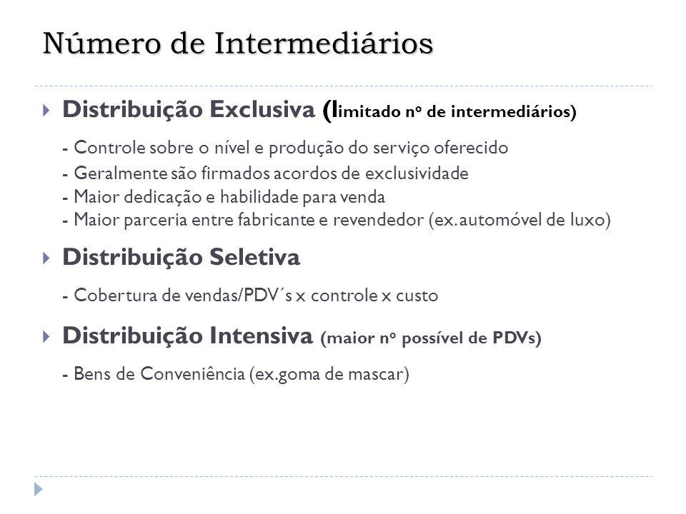 Número de Intermediários  Distribuição Exclusiva (l imitado n o de intermediários) - Controle sobre o nível e produção do serviço oferecido - Geralme