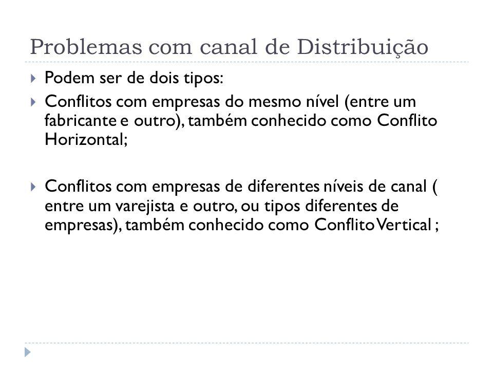 Problemas com canal de Distribuição  Podem ser de dois tipos:  Conflitos com empresas do mesmo nível (entre um fabricante e outro), também conhecido
