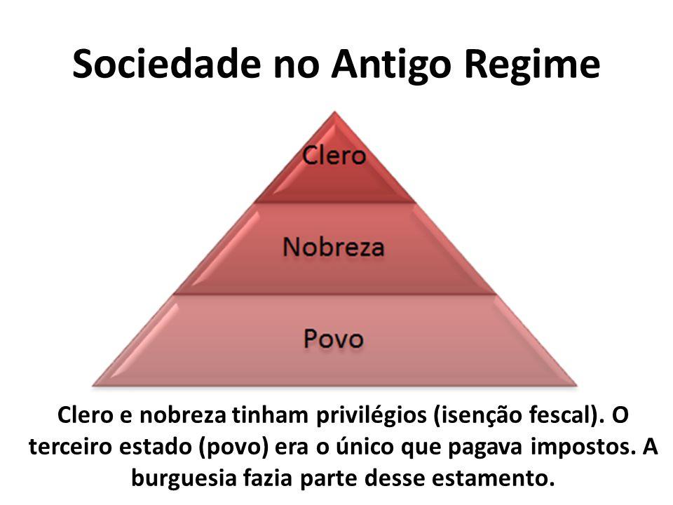 Sociedade no Antigo Regime Clero e nobreza tinham privilégios (isenção fescal). O terceiro estado (povo) era o único que pagava impostos. A burguesia