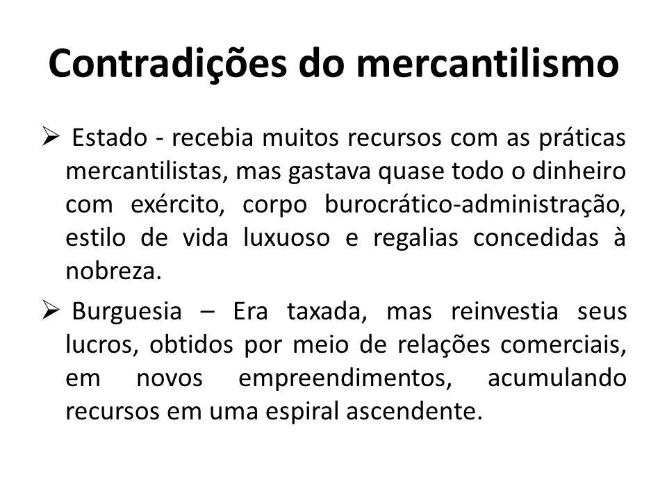 Contradições do mercantilismo  Estado - recebia muitos recursos com as práticas mercantilistas, mas gastava quase todo o dinheiro com exército, corpo burocrático-administração, estilo de vida luxuoso e regalias concedidas à nobreza.