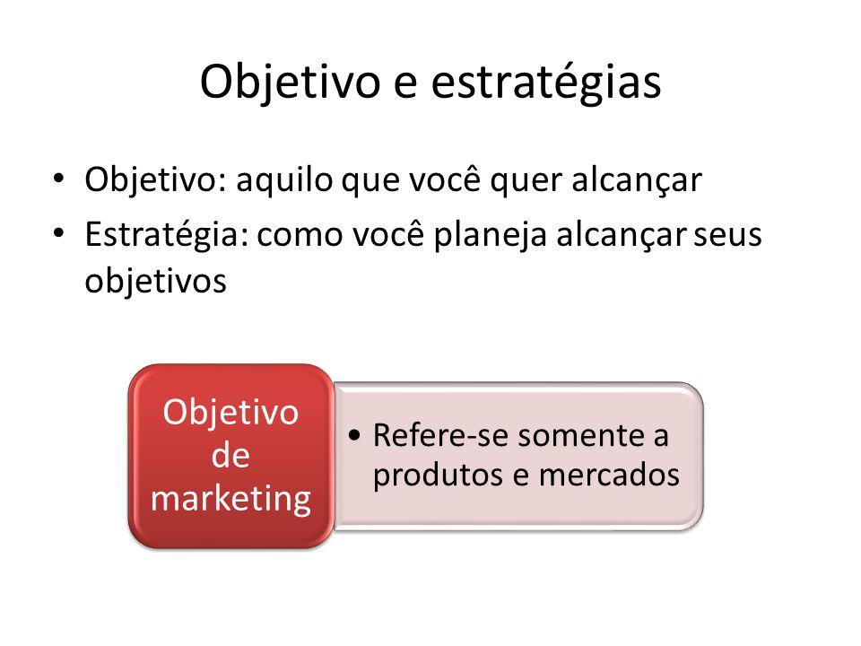 Objetivo e estratégias Objetivo: aquilo que você quer alcançar Estratégia: como você planeja alcançar seus objetivos Refere-se somente a produtos e mercados Objetivo de marketing