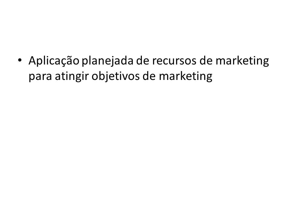 Aplicação planejada de recursos de marketing para atingir objetivos de marketing
