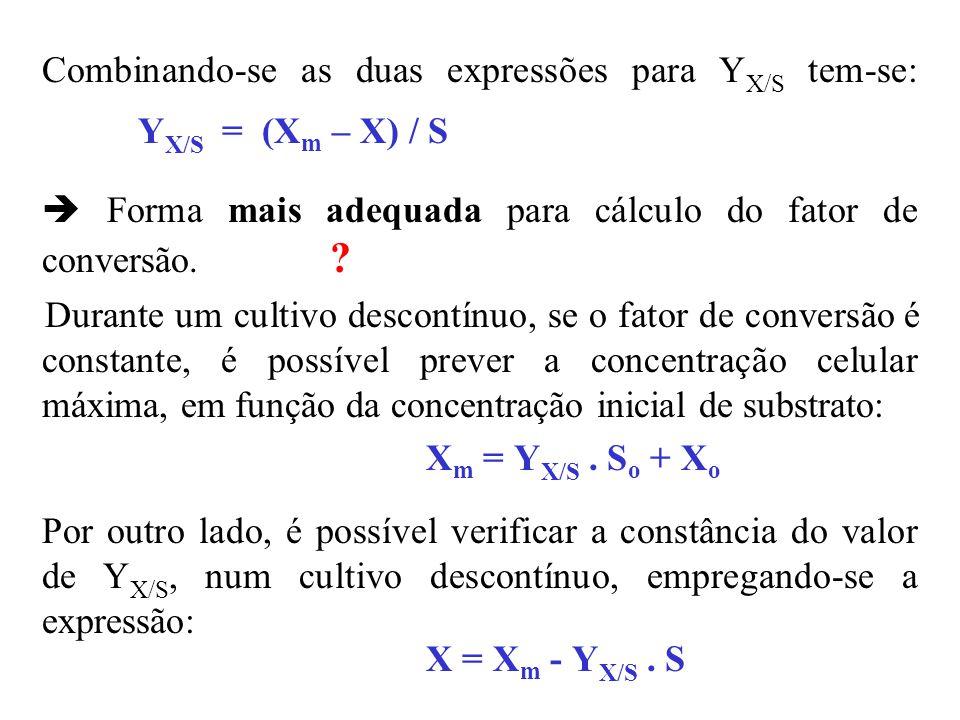 Se o gráfico de X = f(S) resultar uma reta o coeficiente angular será igual a Y X/S e a interseção será igual a X m.