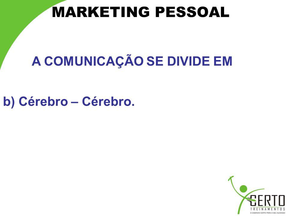 MARKETING PESSOAL DIVISÃO DO NOSSO CÉREBRO: 1 – Cérebro Reptiliano.