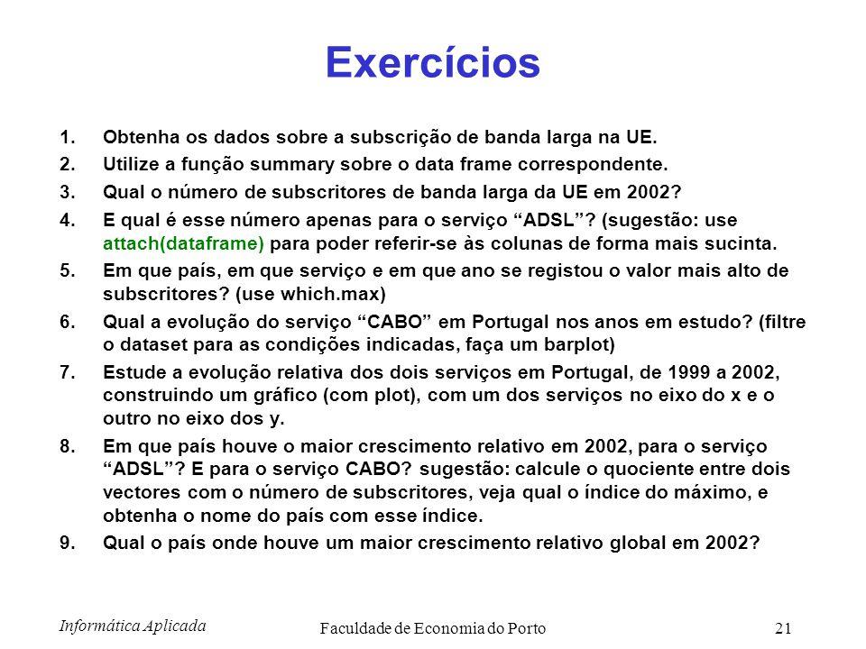 Informática Aplicada Faculdade de Economia do Porto21 Exercícios 1.Obtenha os dados sobre a subscrição de banda larga na UE. 2.Utilize a função summar