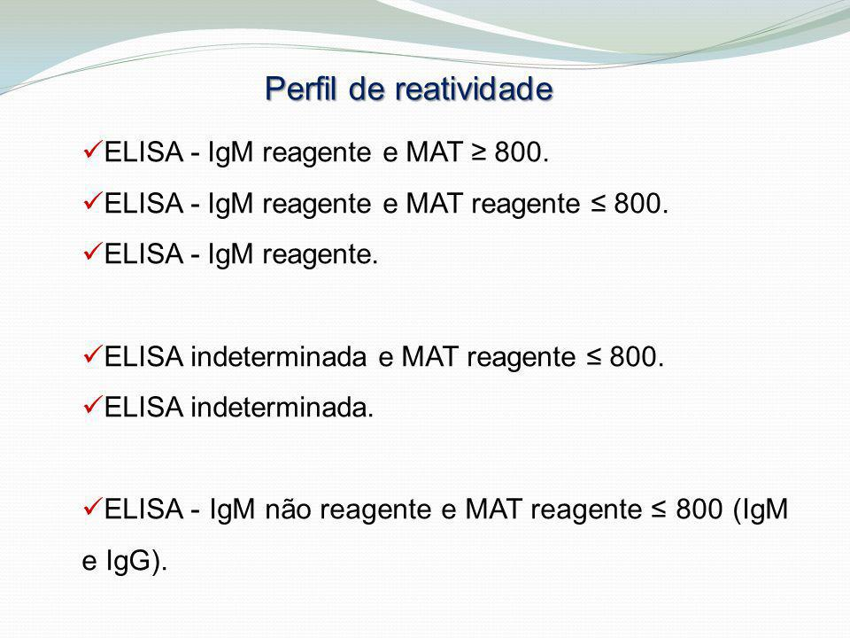ELISA - IgM reagente e MAT ≥ 800. ELISA - IgM reagente e MAT reagente ≤ 800. ELISA - IgM reagente. ELISA indeterminada e MAT reagente ≤ 800. ELISA ind