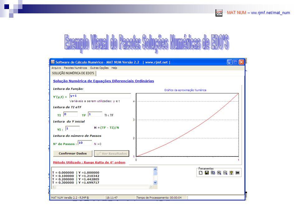 Modo de Visualização 1Modo de Visualização 2
