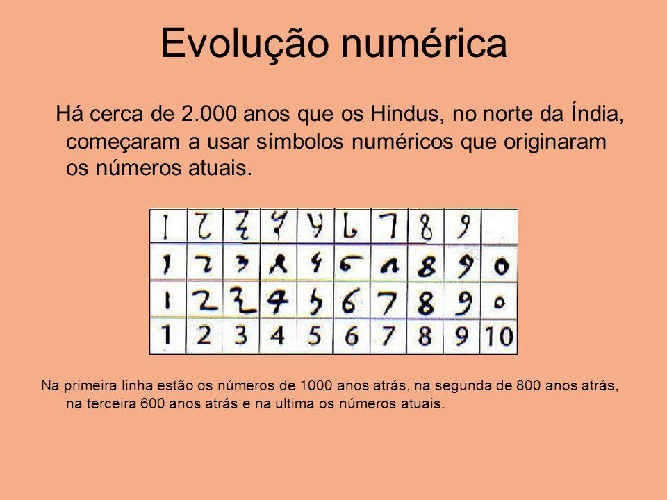 Evolução numérica Há cerca de 2.000 anos que os Hindus, no norte da Índia, começaram a usar símbolos numéricos que originaram os números atuais. Na pr
