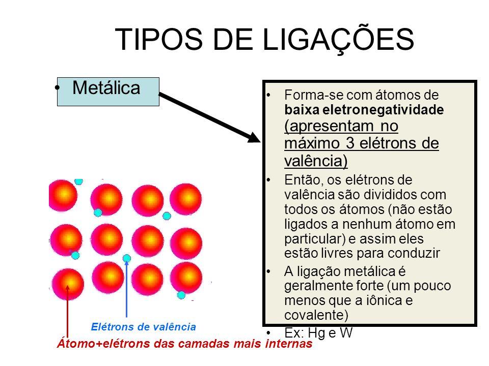 TIPOS DE LIGAÇÕES Metálica Forma-se com átomos de baixa eletronegatividade (apresentam no máximo 3 elétrons de valência) Então, os elétrons de valênci
