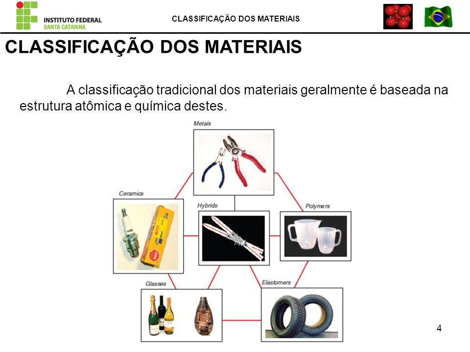 A classificação tradicional dos materiais geralmente é baseada na estrutura atômica e química destes. CLASSIFICAÇÃO DOS MATERIAIS 4