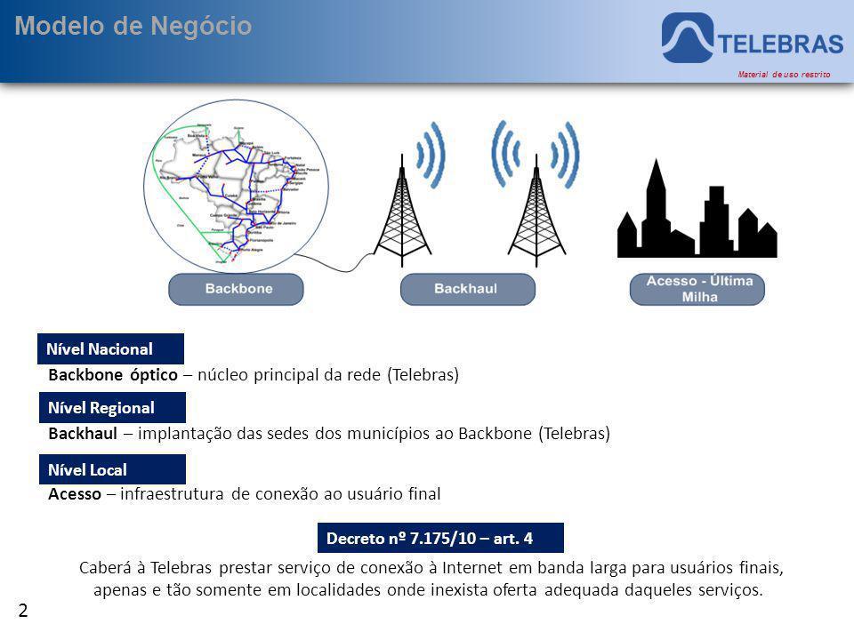2 Material de uso restrito Nível Nacional Nível Regional Nível Local Backbone óptico – núcleo principal da rede (Telebras) Backhaul – implantação das