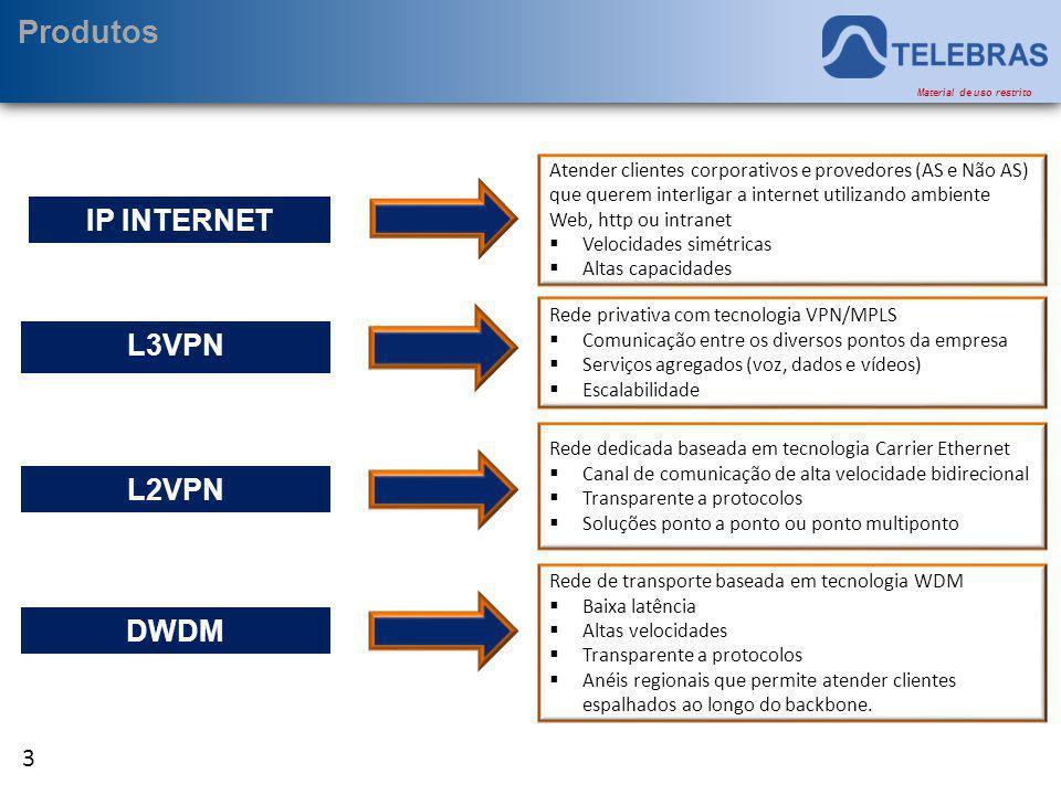 3 Material de uso restrito IP INTERNET Rede dedicada baseada em tecnologia Carrier Ethernet  Canal de comunicação de alta velocidade bidirecional  T