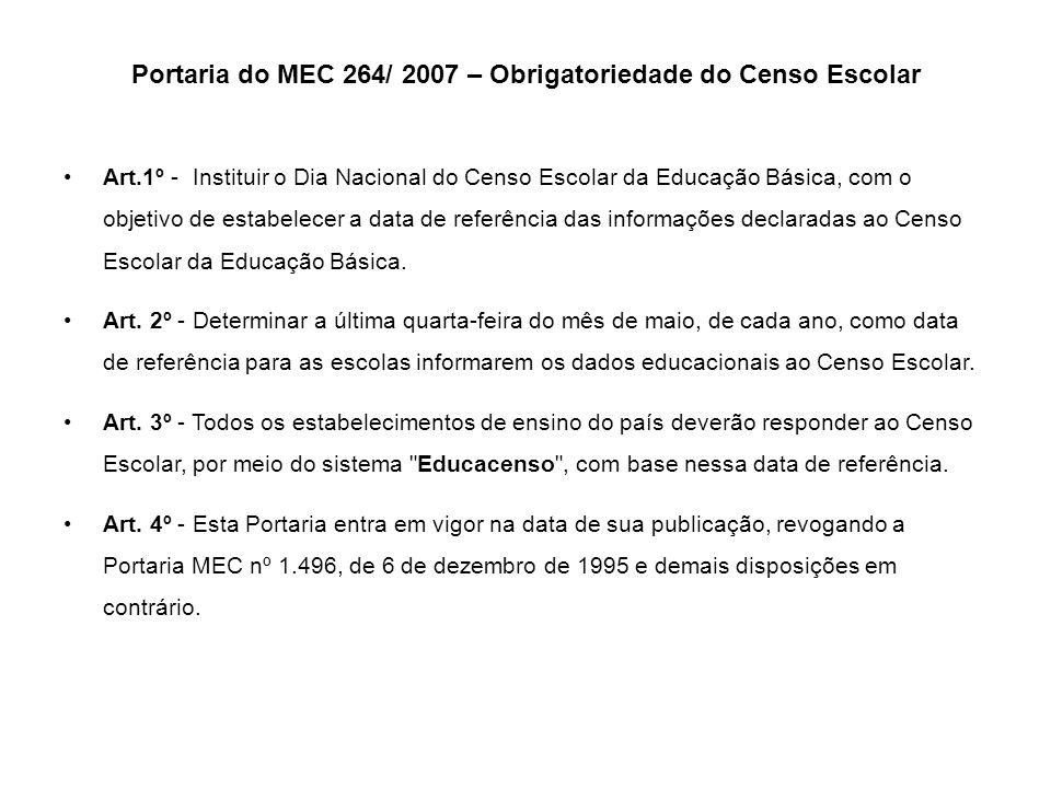 Portaria do MEC 264/ 2007 – Obrigatoriedade do Censo Escolar ANTES DO DIA 24.05.201125.05.2011DEPOIS DE 26.05.2011 1- Ultima quarta-feira do mês de maio de 2010.