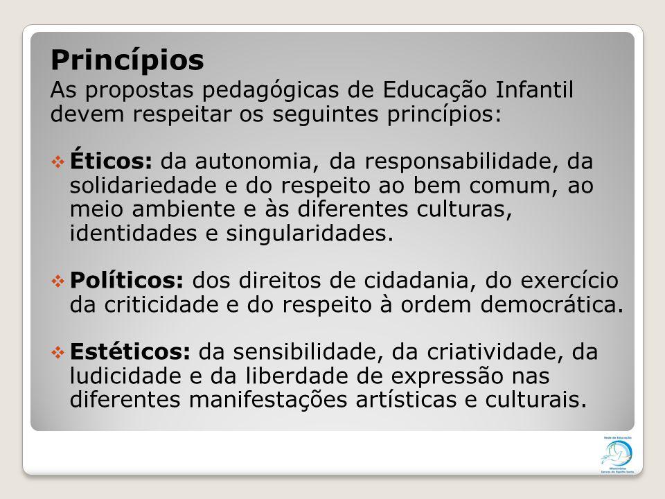 Princípios As propostas pedagógicas de Educação Infantil devem respeitar os seguintes princípios:  Éticos: da autonomia, da responsabilidade, da soli