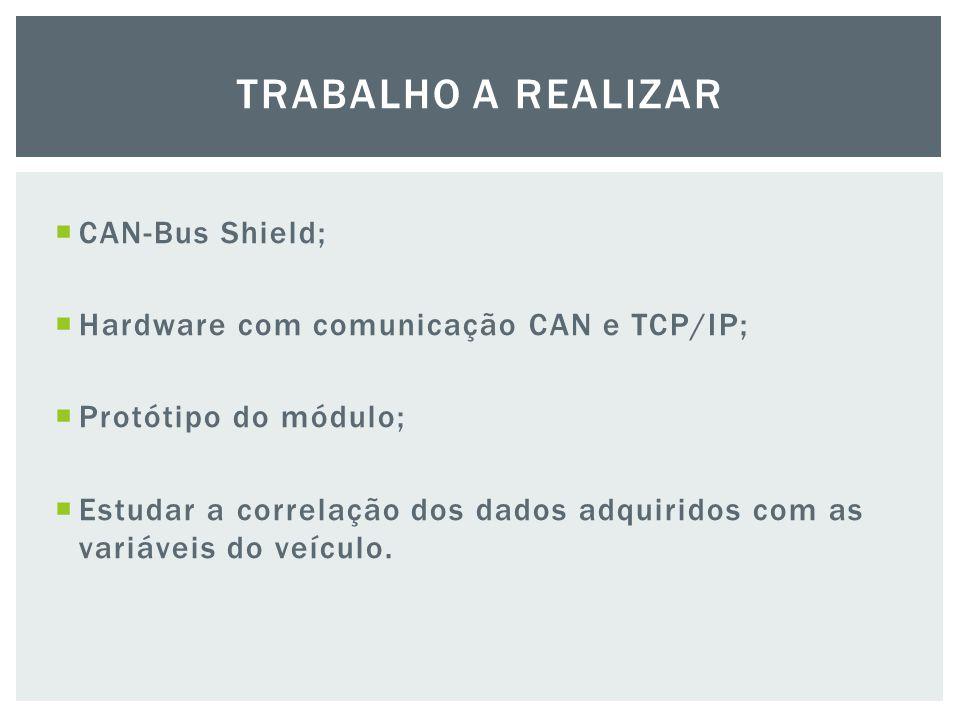  CAN-Bus Shield;  Hardware com comunicação CAN e TCP/IP;  Protótipo do módulo;  Estudar a correlação dos dados adquiridos com as variáveis do veículo.