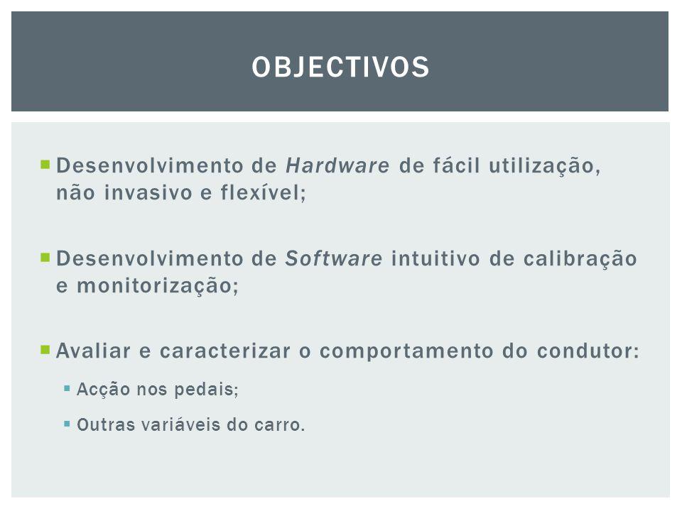  Desenvolvimento de Hardware de fácil utilização, não invasivo e flexível;  Desenvolvimento de Software intuitivo de calibração e monitorização;  Avaliar e caracterizar o comportamento do condutor:  Acção nos pedais;  Outras variáveis do carro.
