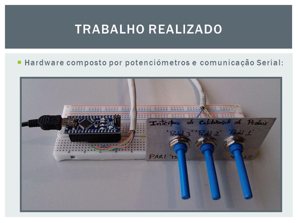  Hardware composto por potenciómetros e comunicação Serial: TRABALHO REALIZADO
